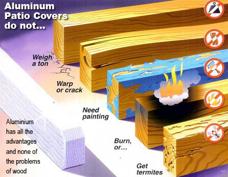 Graphic showing aluminum covers do not weigh a ton, warp or crack, need painting, burn or get termites.